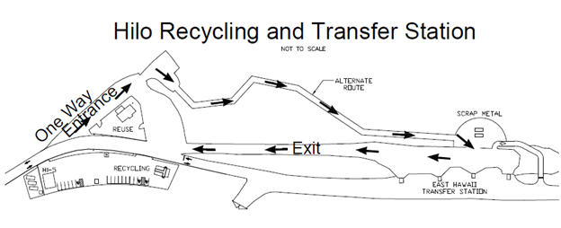 New Hilo Recycling & Transfer Station Traffic Pattern Starting November 27, 2020